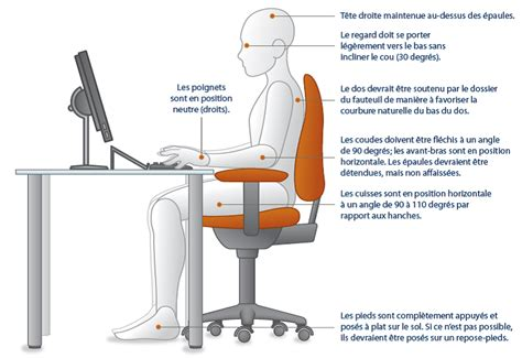 une bonne posture assise