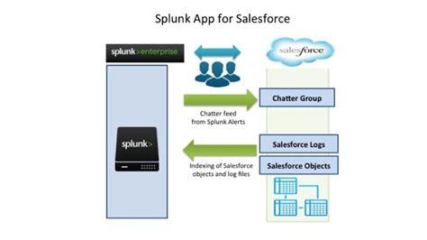 application design salesforce splunk app for salesforce splunk apps