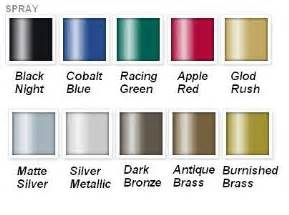 rustoleum spray paint color chart lovely rustoleum metal paint colors 7 rust oleum metallic