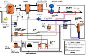 plasma cutter ideas