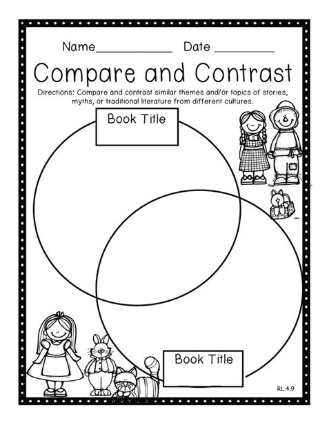 compare and contrast picture books 4th grade common tools for reading assessment