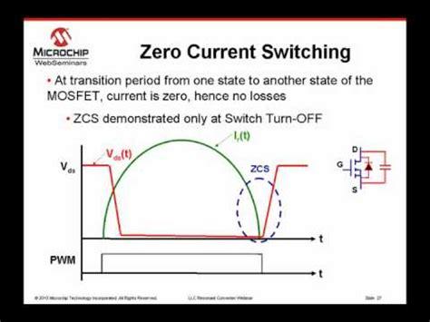 resonant converter inductor design microchip llc resonant converter reference design using the dspic dsc