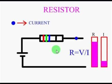 how does resistors work resistor avi