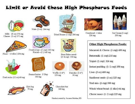 low phosphorus food limit or avoid these high phosphorus foods nursing food