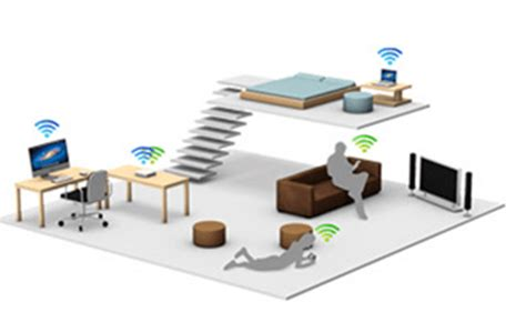 how home network installation service dubai are important