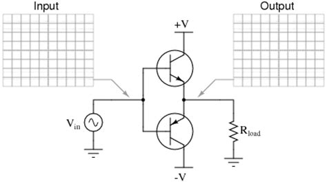 transistor lifier swf active semiconductor simulations animations and java applets