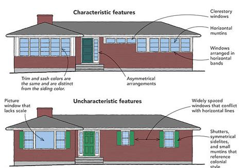 Anderson Bow Windows character defining windows fine homebuilding
