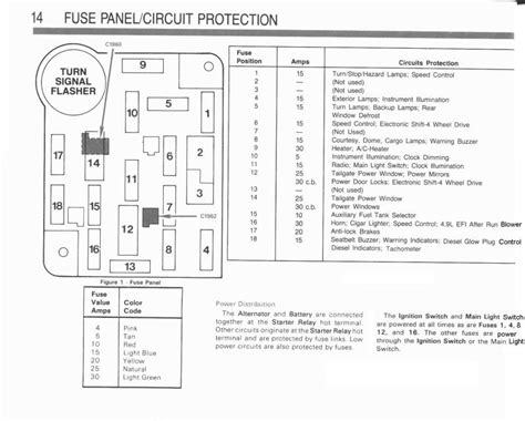 ford f150 light fuse location 1987 ford f150 fuse box diagram fuse box and wiring diagram
