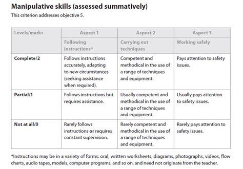 design lab criteria ib biology 4 manipulative skills criteria ib biology sl year 2 beck