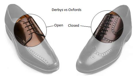 oxford shoes definition s formal dress shoe guide the idle