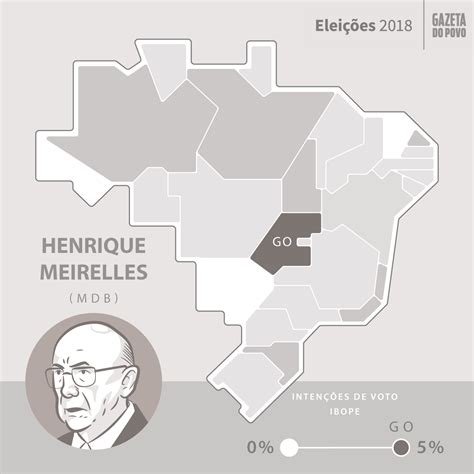 apartamento henrique meirelles henrique meirelles 15 mdb presidente brasil elei 231 245 es