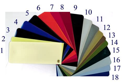 ppg automotive paint colors chips ideas torino paint