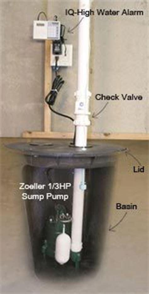 diy sump kit sump basement waterproofing