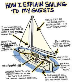 the open boat quotes explained sailing on pinterest sailing yachts bareboat charter