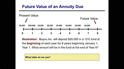 annuity excel calculation excel image titled calculate in excel step