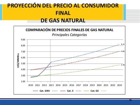 aumento de precio de gas que hacer con el gas natural en el per 250