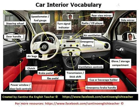 this is the interior of the inside part to the zoos i how to call each part of the interior of a car