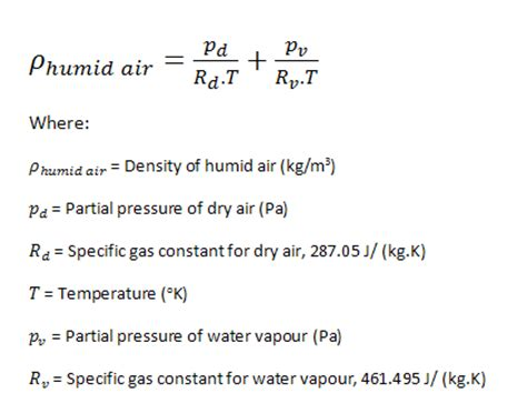 volume of air in a room how to calculate air density fly me to the moon