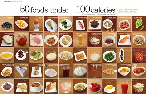 target 100 the world s simplest weight loss program in 6 easy steps books 50 foods 100 calories 171 home weekly