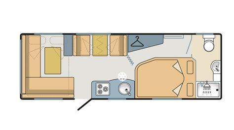 Luxury Caravan Hire Booking Form   Luxury Caravan Hire