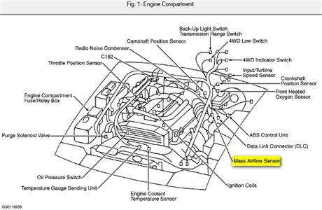 online service manuals 2002 kia spectra engine control solved where is the ect senor for the 1999 kia sportage