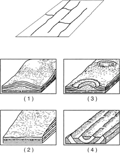 definition pattern of drainage define stream drainage patterns free patterns