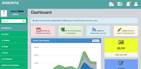html templates for admin panel free download siminta