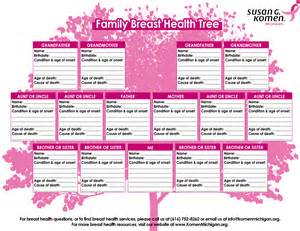 family history tree template knowing family history helps you manage your health