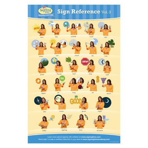 baby sign language chart baby signing time chart 3 baby signing time