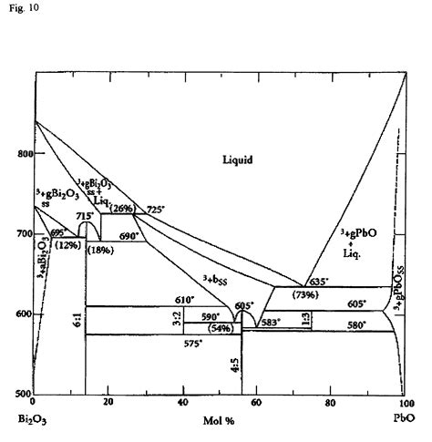 zno phase diagram patent us7708831 process for producing zno single