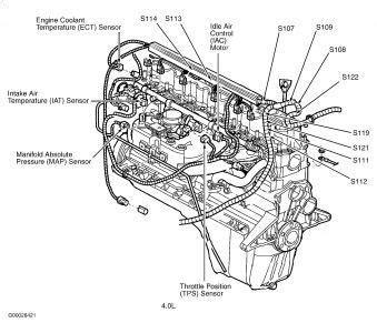 jeep 4 0 engine diagram jeep parts diagram illustration best 4 0