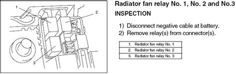 Kipas Radiator Balenomotor Radiator Baleno 2 mencari tau fungsi relay di fusebox aerio