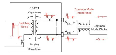 common mode choke layout recom s electrical engineering eeweb community