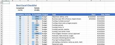checklist template excel the best excel checklist critical to success