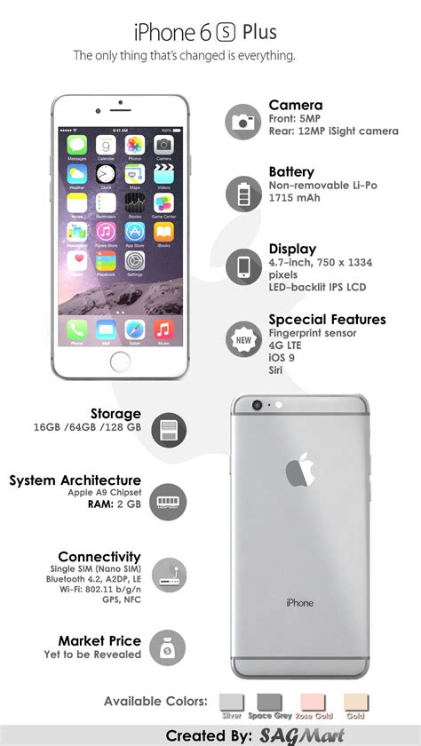 iphone 6s plus specifications infographic sagmart