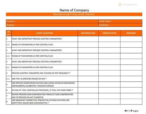 process templates free process audit checklist template invitation template