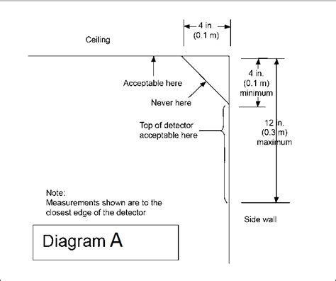 interconnected smoke alarms wiring diagram firex smoke