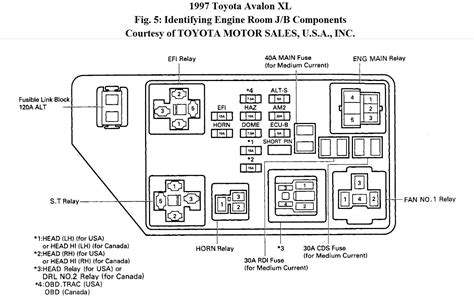 s14 fuse box relocation kit wiring diagrams wiring diagrams