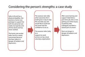child protection policy template for community groups care and support statutory guidance gov uk