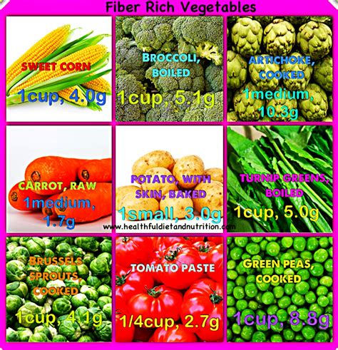 vegetables with fiber best fruits for fiber content sle weight gain meal plan