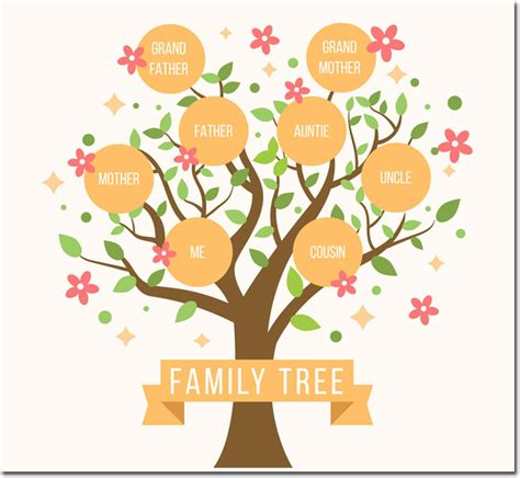 editable family tree templates free 20 family tree templates chart layouts