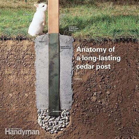 Anchor Landscape Timbers Ground How To Set Fence Posts That Won T Rot Family Handyman