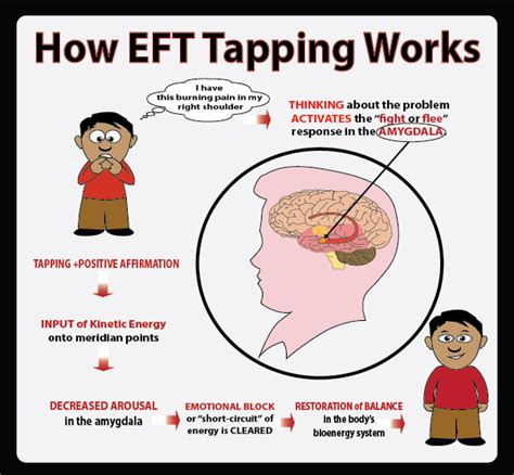 80 eft tapping statements for relationship with self books hold the skepticism the one prepper resource you can t be
