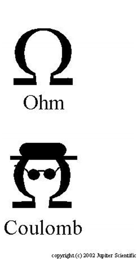 ohm resistor joke discussion post physics biology chemistry jokes or
