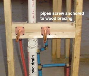 How To Build Kitchen Island by Plumbing In The Walls