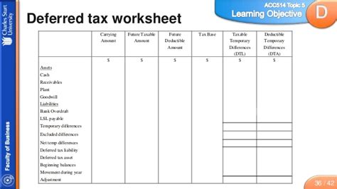 deferred tax calculation template worksheets tax worksheet chicochino worksheets and