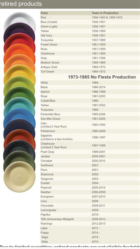 fiestaware colors 210 best images about fiestaware on peacocks