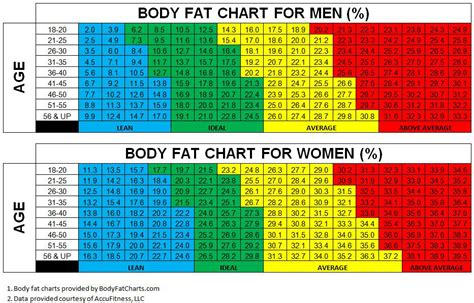 bmi tabelle is a six pack as healthy as it s cracked up to be