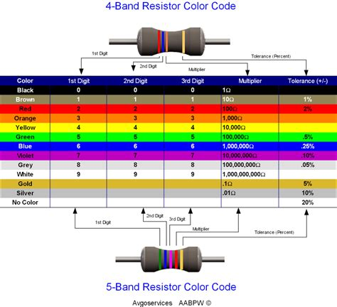 resistor color practice resistor band practice 28 images colour code exercises book 1 electronic book series seven