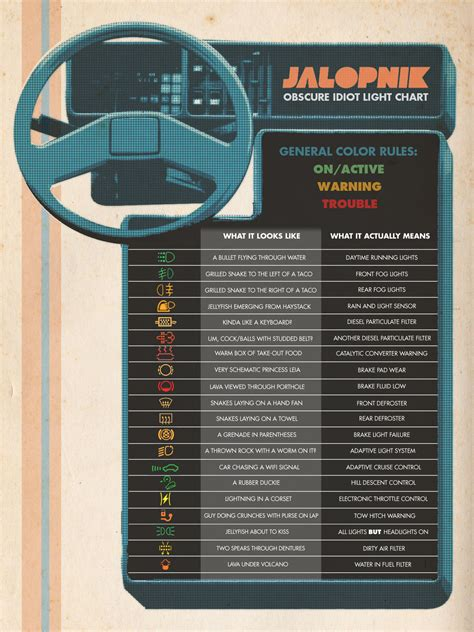 lights meaning car warning lights what do they zigwheels forum